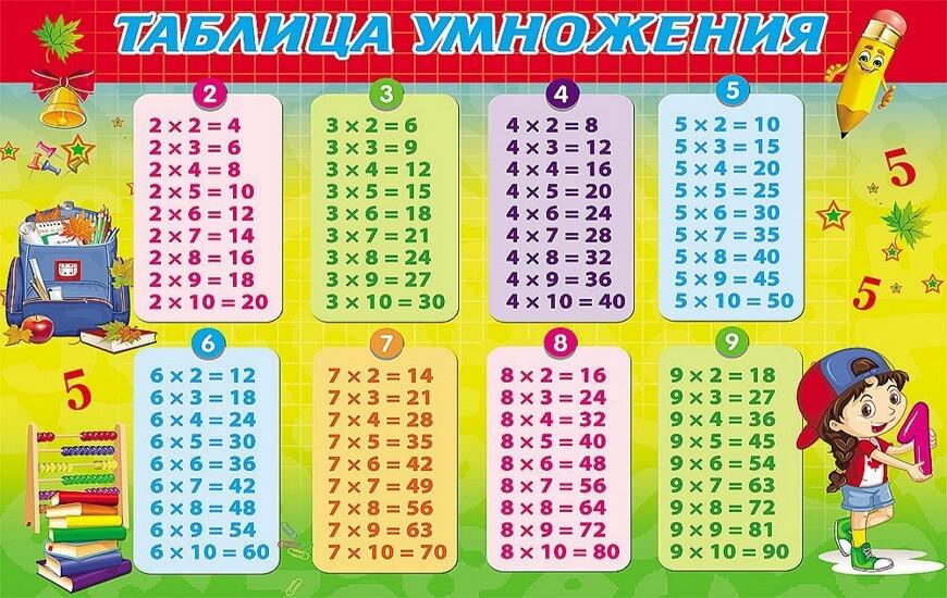 красивая таблица умножения